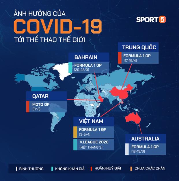 Các sự kiện thể thao bị ảnh hưởng vì Covid-19: 5 giải VĐQG hàng đầu châu Âu chính thức tạm hoãn vì Covid-19 - Ảnh 14.