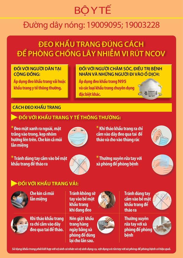 Bộ Y tế khuyến cáo người dân cộng đồng có thể dùng khẩu trang vải để phòng lây nhiễm Covid-19, và đây là cách làm sạch khẩu trang bạn cần biết - Ảnh 2.