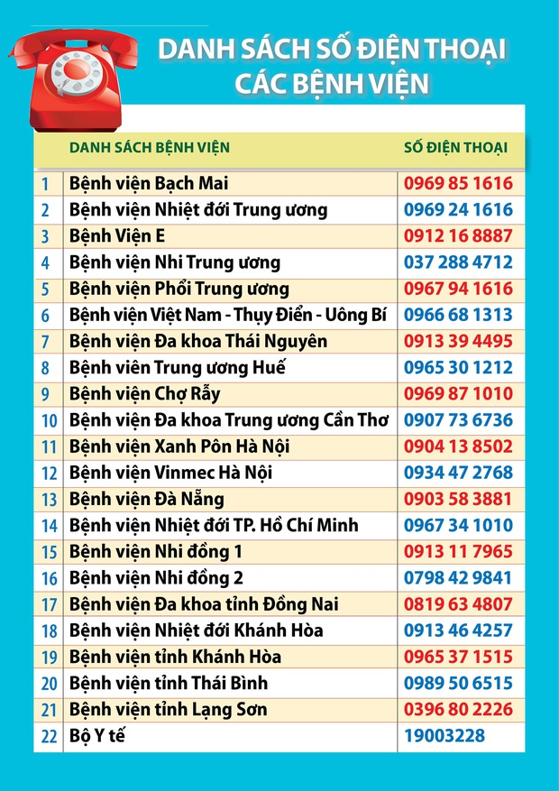 Chủ tịch TP Hà Nội: Có dấu hiệu nghi nhiễm Covid-19 phải gọi ngay hotline, trung tâm cấp cứu chịu trách nhiệm chở người bệnh đến bệnh viện - Ảnh 2.