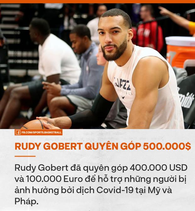 Rudy Gobert – trường hợp nhiễm virus corona đầu tiên của NBA quyên góp gần 12 tỷ để giúp đỡ những người gặp khó khăn vì dịch Covid-19 - Ảnh 1.