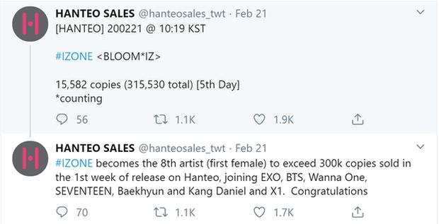 IZ*ONE sau 2 tuần comeback: phá kỷ lục 1 tuần của TWICE sau... 1 ngày, sánh ngang cùng BTS, EXO, tiến gần tới cột mốc khủng của SNSD - Ảnh 6.