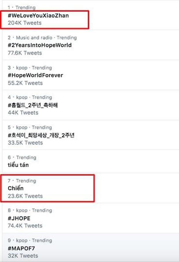 Tiêu Chiến là ai mà khiến 36.000 fandom đòi tẩy chay, đứng đầu top trending Twitter Việt Nam với 200 ngàn lượt tweet? - Ảnh 2.