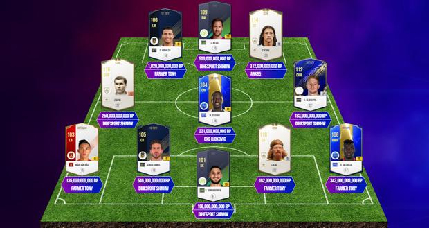 Soi đội hình đỉnh cao nhất FIFA Online 4 có giá trị hàng nghìn tỷ BP, giá tiền tươi thóc thật từng cầu thủ giá trị cũng đều hơn trăm triệu! - Ảnh 13.