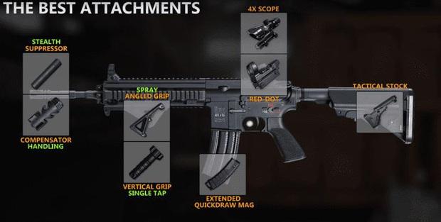 PUBG Mobile: Những mẹo hay giúp giảm độ giật của súng hiệu quả nhất - Ảnh 3.
