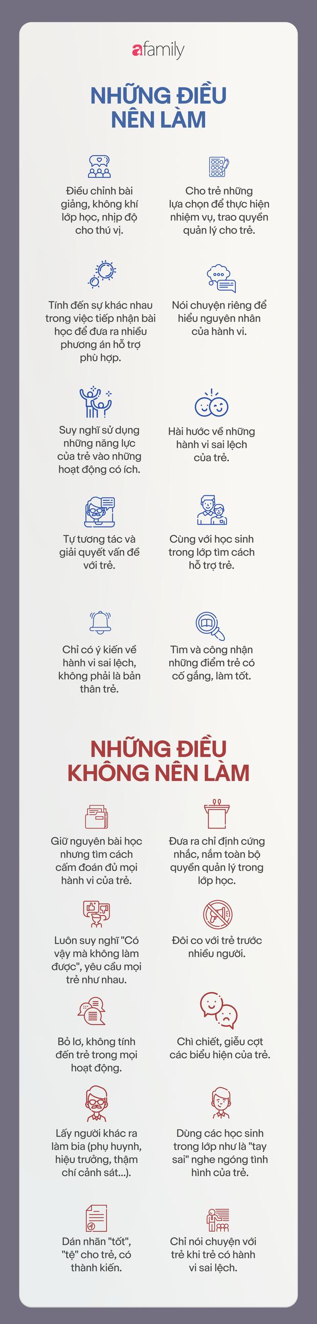 """Thạc sĩ tâm lý học Nguyễn Thị Chung: """"Xử lý"""" học trò quậy online mùa dịch, có cần mời công an vào cuộc? - Ảnh 5."""