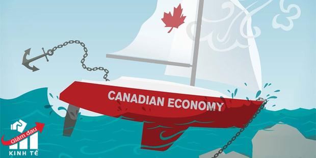 Kinh tế lao đao vì COVID-19, Canada nâng mức trợ cấp tiền lương lên đến 75% cho các doanh nghiệp vừa và nhỏ - Ảnh 2.