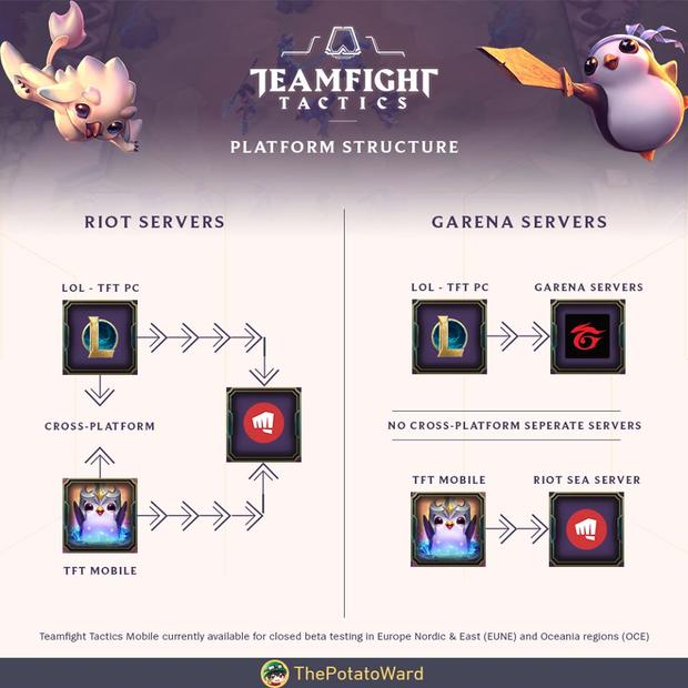 Điểm danh những tựa game được VNG và Riot cùng thực hiện trong năm 2020: Fan Mobile mong chờ Tốc Chiến, Fan PC ngóng đợi Valorant - Ảnh 3.
