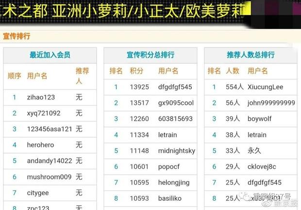 Điều tra Phòng chat thứ N phiên bản Trung Quốc, hơn 8 triệu thành viên, phát tán nhiều hình ảnh nhạy cảm của trẻ vị thành niên - Ảnh 2.