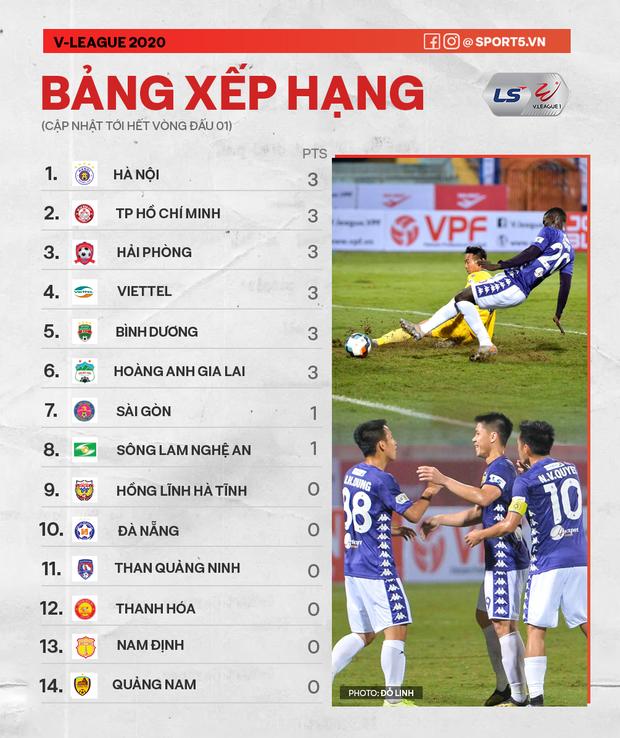 HLV có bằng cấp cao nhất V.League ấm ức sau trận thua đầu tiên: Họ ghi bàn ăn may - Ảnh 4.