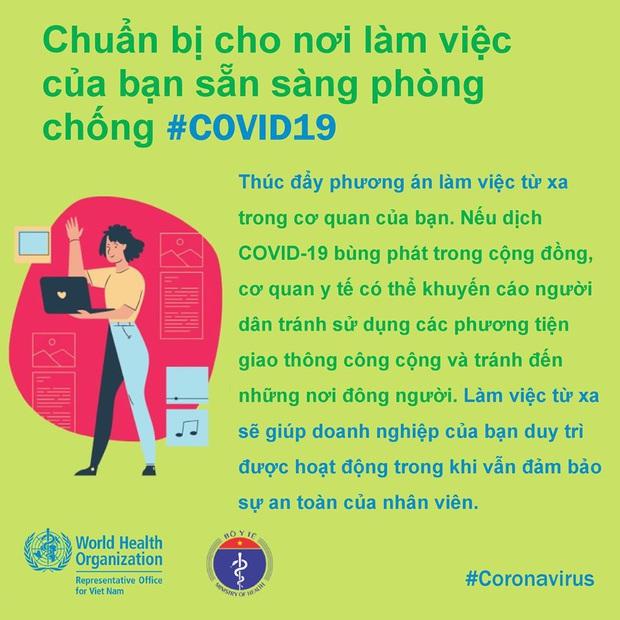 Tổ chức Y tế Thế giới (WHO) phối hợp với Bộ Y tế đưa ra những lưu ý cần thiết khi đi làm để phòng chống COVID-19 - Ảnh 12.
