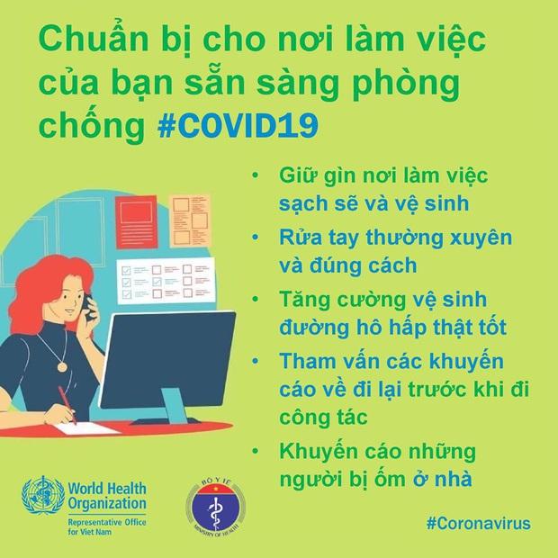 Tổ chức Y tế Thế giới (WHO) phối hợp với Bộ Y tế đưa ra những lưu ý cần thiết khi đi làm để phòng chống COVID-19 - Ảnh 2.