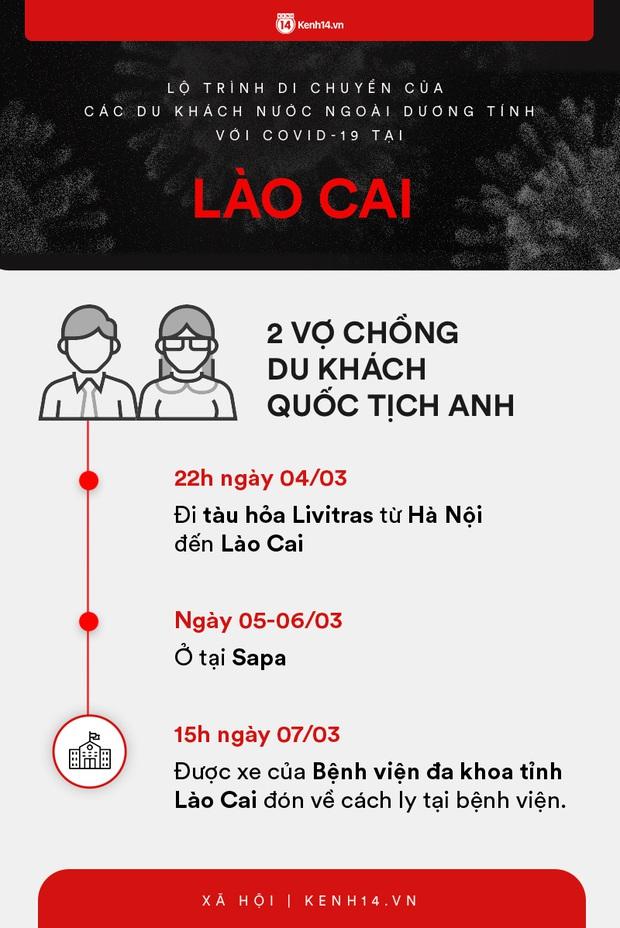 Infographic: Lộ trình di chuyển của 9 người nước ngoài trên chuyến bay VN0054 dương tính với COVID-19 tại Việt Nam - Ảnh 4.