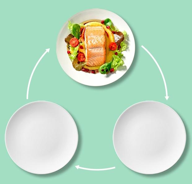 Chế độ ăn kiêng 16:8 là gì mà được Tóc Tiên thử nghiệm khi ở nhà tránh dịch COVID-19? - Ảnh 3.