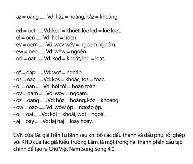 """""""Chữ Việt Nam song song 4.0"""" vừa được cấp bản quyền gây bão MXH thực chất là gì? Có gì mới? - Ảnh 6."""