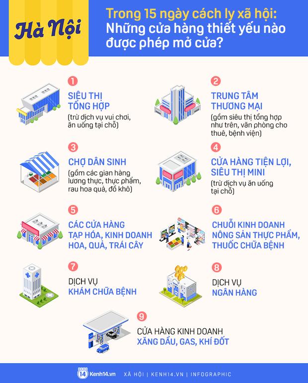 Những cơ sở kinh doanh, dịch vụ nào ở Hà Nội được mở trong 15 ngày cách ly toàn xã hội? - Ảnh 1.