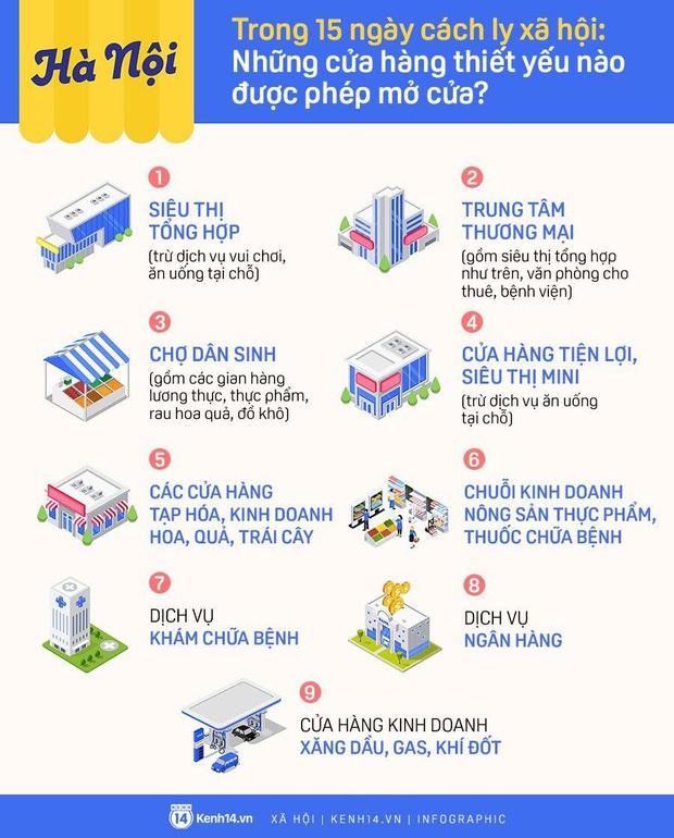 Infographic: Những cơ sở kinh doanh hàng thiết yếu nào ở Hà Nội được phép mở cửa ngày cao điểm chống dịch COVID-19? - Ảnh 1.