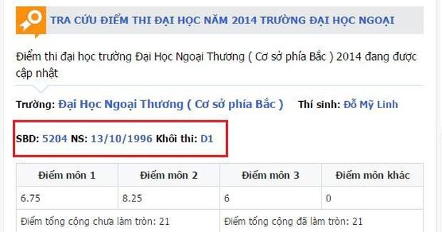 """""""Soi"""" bảng điểm Hoa hậu Việt thời đi học: Người đỗ Ngoại Thương, người gây xôn xao vì lẹt đẹt, choáng nhất là Lương Thuỳ Linh - Ảnh 7."""
