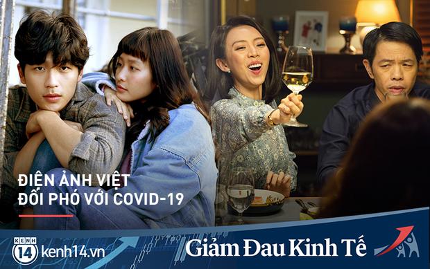 Bài toán công nghiệp điện ảnh tại Việt Nam mùa Covid-19: Doanh thu CGV là con số 0, loạt bom tấn Disney phụ thuộc vào tình hình đất Mỹ - Ảnh 1.
