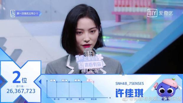 Thánh cuồng Lisa xếp nhất vòng loại đầu tiên với hơn 33 triệu vote nhưng netizen chỉ chăm chăm chú ý... cân nặng - Ảnh 3.