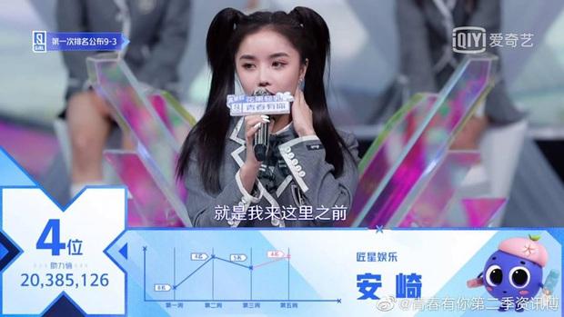 Thánh cuồng Lisa xếp nhất vòng loại đầu tiên với hơn 33 triệu vote nhưng netizen chỉ chăm chăm chú ý... cân nặng - Ảnh 5.