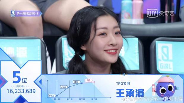 Thánh cuồng Lisa xếp nhất vòng loại đầu tiên với hơn 33 triệu vote nhưng netizen chỉ chăm chăm chú ý... cân nặng - Ảnh 6.