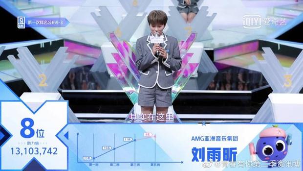 Thánh cuồng Lisa xếp nhất vòng loại đầu tiên với hơn 33 triệu vote nhưng netizen chỉ chăm chăm chú ý... cân nặng - Ảnh 9.