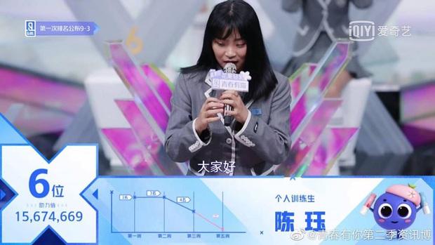 Thánh cuồng Lisa xếp nhất vòng loại đầu tiên với hơn 33 triệu vote nhưng netizen chỉ chăm chăm chú ý... cân nặng - Ảnh 7.