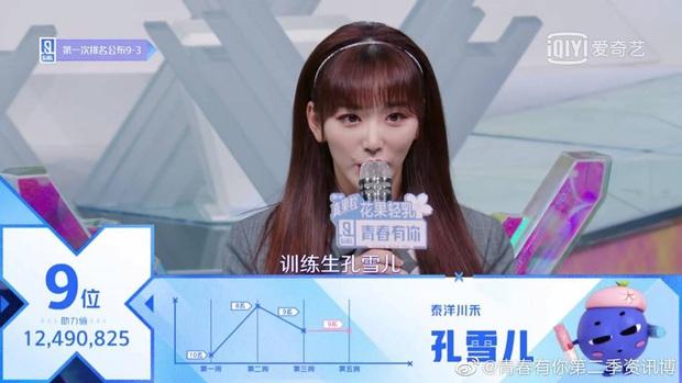 Thánh cuồng Lisa xếp nhất vòng loại đầu tiên với hơn 33 triệu vote nhưng netizen chỉ chăm chăm chú ý... cân nặng - Ảnh 10.