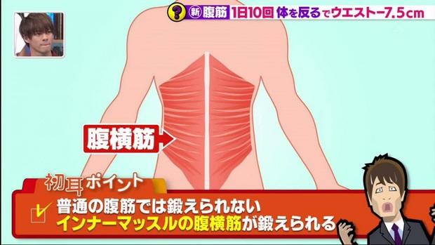Đài MBS Nhật Bản chia sẻ động tác tập bụng hiệu quả hơn Sit Up giúp giảm tới 5,6cm vòng eo chỉ sau 2 tuần - Ảnh 7.