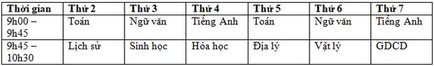 Lịch học qua truyền hình của học sinh cả nước từ 13/4 đến 18/4 - Ảnh 4.