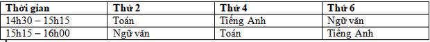 Lịch học qua truyền hình của học sinh cả nước từ 13/4 đến 18/4 - Ảnh 5.
