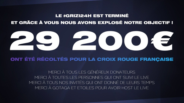 Antoine Griezman và Paul Pogba livestream gần 24h, gây quỹ hơn 700 triệu đồng! - Ảnh 2.