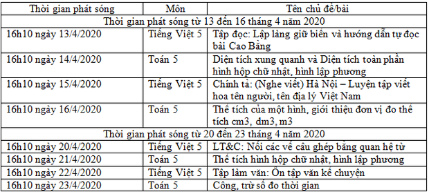 Lịch học qua truyền hình của học sinh cả nước từ 13/4 đến 18/4 - Ảnh 6.