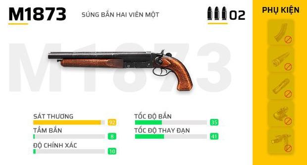 Free Fire: Nếu muốn đạt Top 1, những vũ khí mạnh mẽ này sẽ giúp bạn làm điều đó! - Ảnh 13.