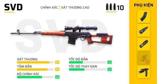 Free Fire: Nếu muốn đạt Top 1, những vũ khí mạnh mẽ này sẽ giúp bạn làm điều đó! - Ảnh 5.