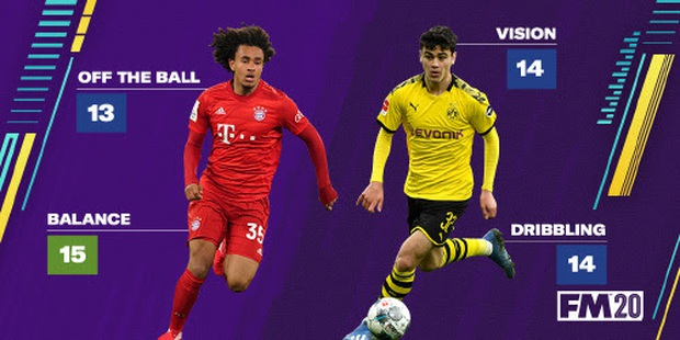 Sử dụng trò chơi điện tử để tìm kiếm tài năng bóng đá tại giải VĐQG hàng đầu châu Âu, tại sao không? - Ảnh 1.