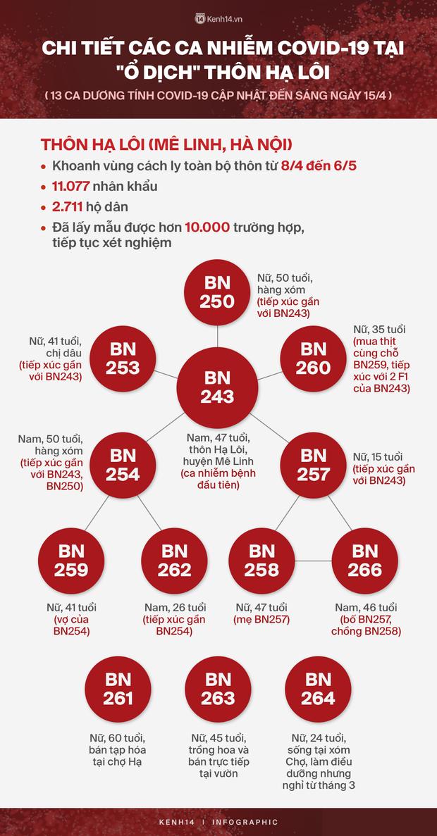 Bộ Y tế phát thông báo khẩn số 14: Tìm kiếm những người từng có mặt tại 1 phòng tập gym ở Mê Linh, Hà Nội - Ảnh 1.