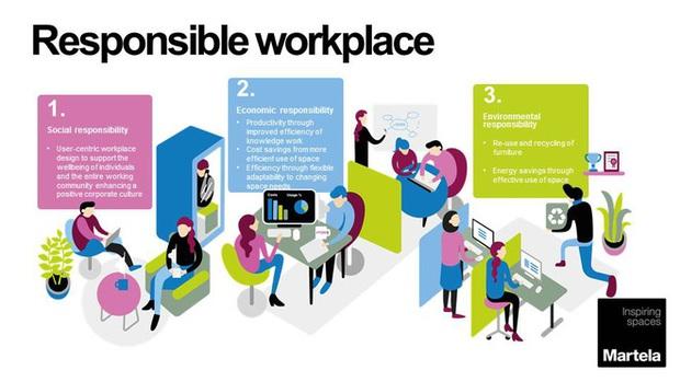 Năng suất làm việc dưới góc nhìn của khoa học hành vi: Làm sao để làm việc tại nhà hiệu quả? - Ảnh 4.