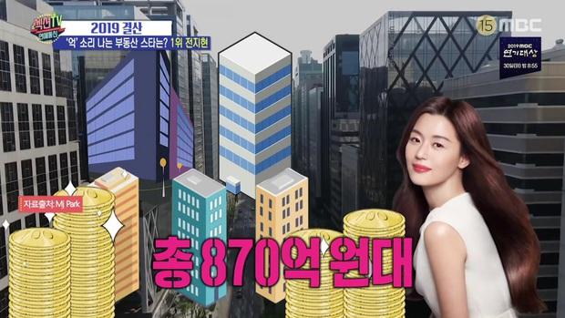 """""""Mợ chảnh"""" Jeon Ji Hyun bị chỉ trích vì tuyên bố giảm tiền thuê nhà chống dịch COVID-19 nhưng hứa một đằng làm một nẻo? - Ảnh 3."""