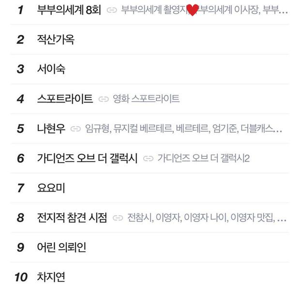 Thế Giới Hôn Nhân leo top 1 tìm kiếm xứ Hàn, Quân Vương Bất Diệt lại biệt tăm: Lee Min Ho thất sủng vì bom tấn ngoại tình 19+? - Ảnh 1.
