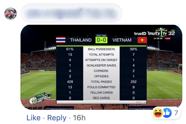 Fan bình luận Việt Nam chiến thắng, hậu vệ tuyển Thái Lan cùng CĐV nhà phản dame cực gắt, Văn Hậu cũng bị vạ lây - Ảnh 6.