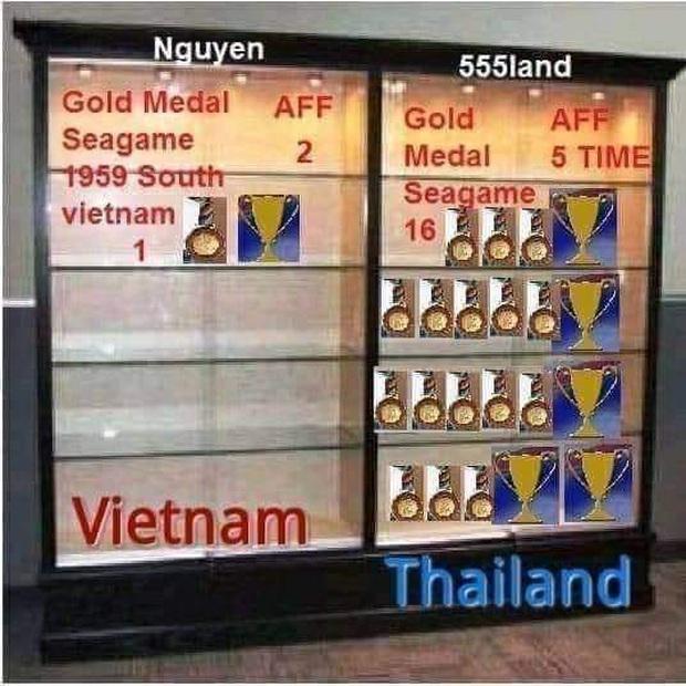 Fan bình luận Việt Nam chiến thắng, hậu vệ tuyển Thái Lan cùng CĐV nhà phản dame cực gắt, Văn Hậu cũng bị vạ lây - Ảnh 4.