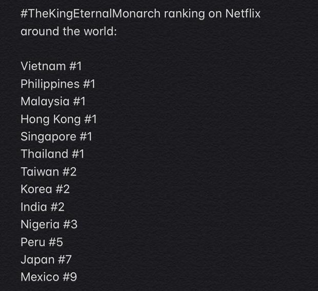 Quân Vương Bất Diệt thống trị Netflix Đông Nam Á, độ hot của Kim Phân Lee Min Ho còn lan sang cả Bắc Mỹ - Ảnh 1.