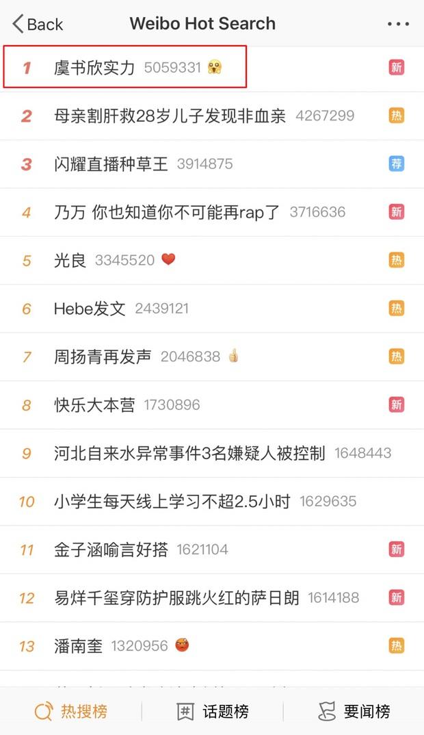 Tưởng Ngu Thư Hân chỉ hát nhảy trung bình, nổi vì cuồng Lisa, ai dè no.1 hot search Weibo nhờ thực lực sau màn khoe giọng gây choáng - Ảnh 3.