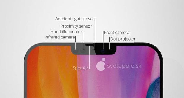 """Lại thêm concept iPhone 12: """"Tai thỏ"""" vẫn còn nhưng hơi sai sai, cảm biến LiDAR chắc chắn sẽ xuất hiện ở camera sau - Ảnh 3."""