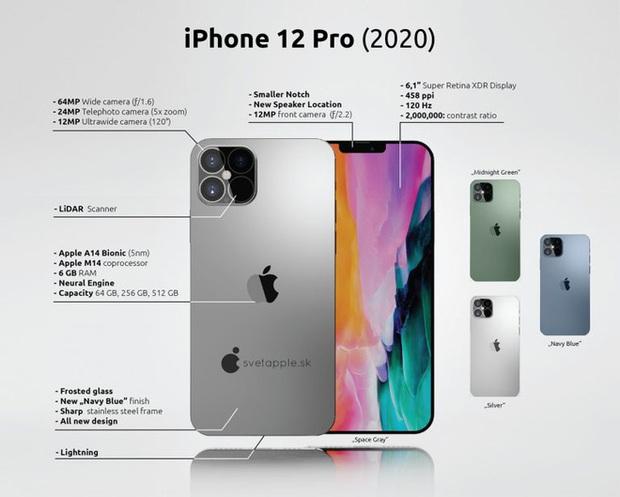 """Lại thêm concept iPhone 12: """"Tai thỏ"""" vẫn còn nhưng hơi sai sai, cảm biến LiDAR chắc chắn sẽ xuất hiện ở camera sau - Ảnh 7."""