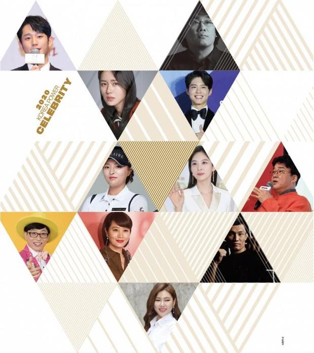 HLV Park Hang-seo lọt top 40 người nổi tiếng quyền lực nhất Hàn Quốc, có nghề nghiệp độc nhất - Ảnh 2.