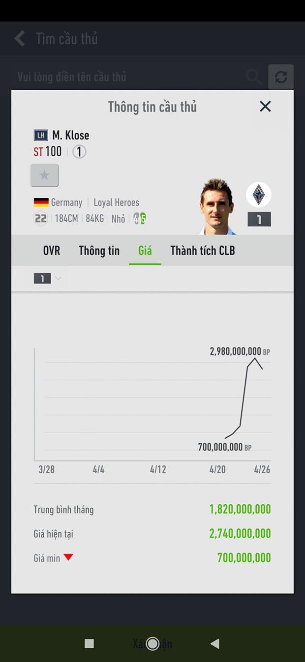 FIFA Online 4: Vì sao Kaka, Zidane và những cầu thủ xịn nhất mùa LH có giá kỷ lục, lên đến cả chục tỷ BP? - Ảnh 7.