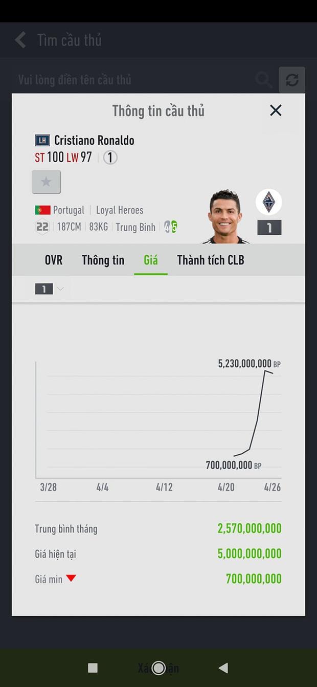 FIFA Online 4: Vì sao Kaka, Zidane và những cầu thủ xịn nhất mùa LH có giá kỷ lục, lên đến cả chục tỷ BP? - Ảnh 5.
