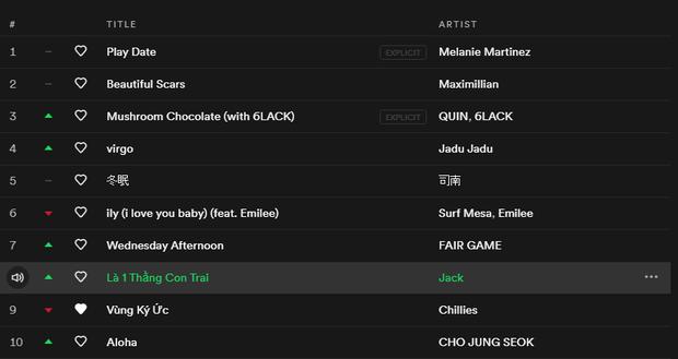 Đẳng cấp của Lisa (BLACKPINK) là đây: điệu nhảy siêu sexy đưa ca khúc Mushroom Chocolate lên top viral tại Việt Nam, thậm chí vượt luôn cả Jack? - Ảnh 3.